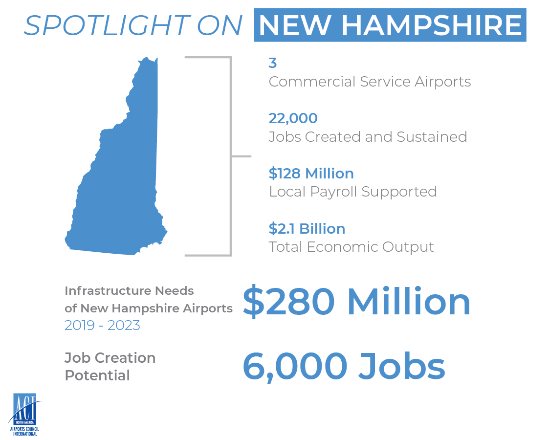 New Hampshire Airports are Terminally Challenged - Airports
